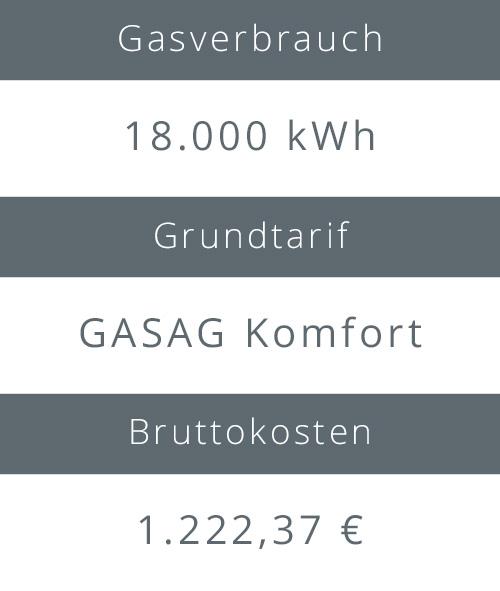 Gasverbrauch, Grundtarif und Bruttokosten des GASAG Komfort Tarifs