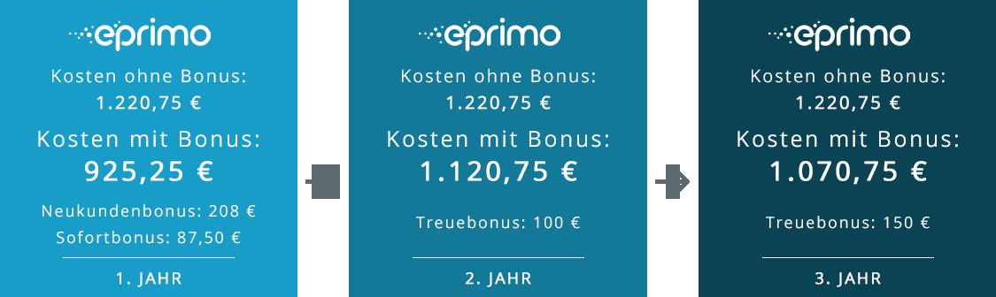 Übersicht der Kosten des Treuetarifs von eprimo über 3 Jahre
