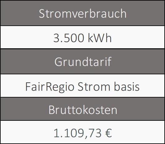 Informationen über den Grundversorger von Köln