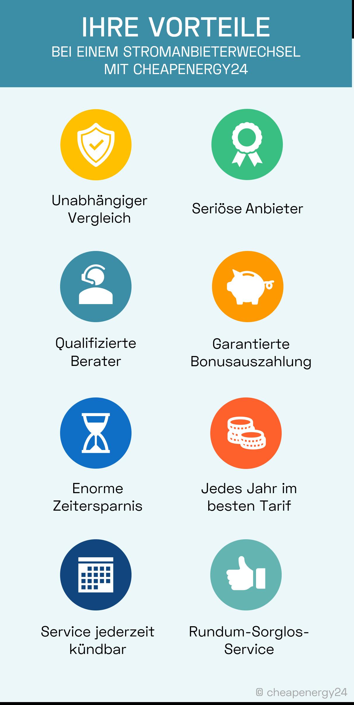 Vorteile Stromanbieterwechsel Augsburg cheapenergy24