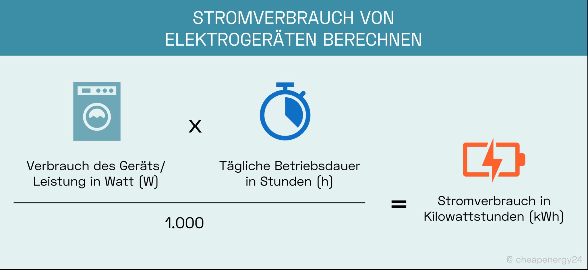Stromverbrauch von Elektrogeräten berechnen